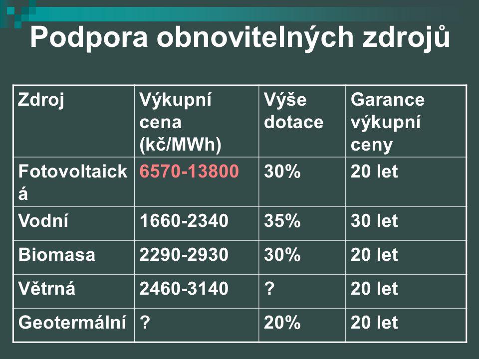 Podpora obnovitelných zdrojů ZdrojVýkupní cena (kč/MWh) Výše dotace Garance výkupní ceny Fotovoltaick á 6570-1380030%20 let Vodní1660-234035%30 let Bi