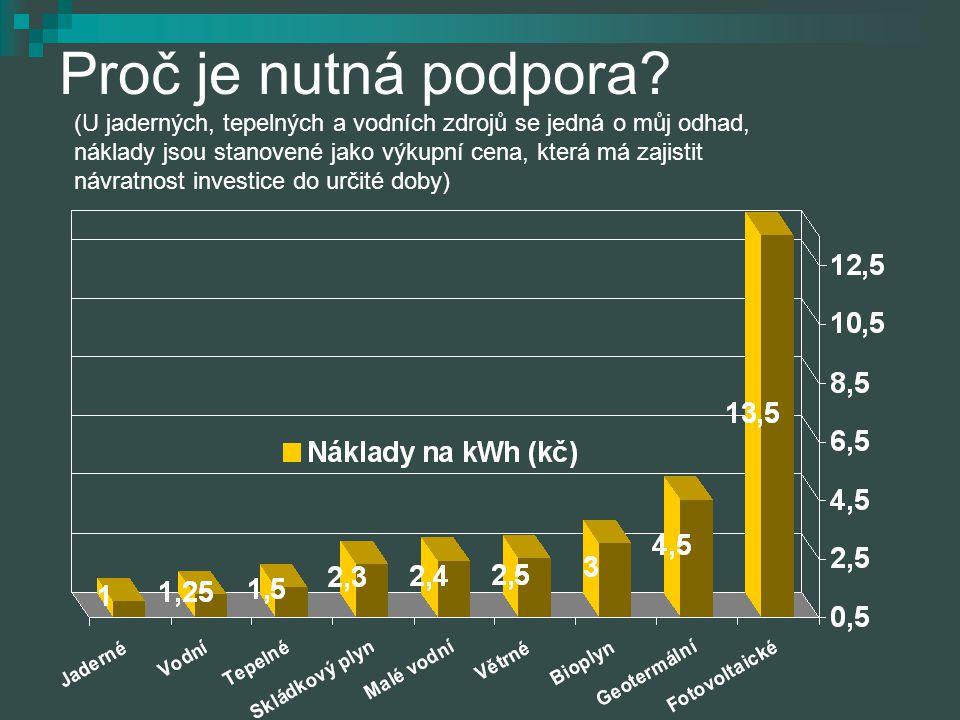 Proč je nutná podpora? (U jaderných, tepelných a vodních zdrojů se jedná o můj odhad, náklady jsou stanovené jako výkupní cena, která má zajistit návr
