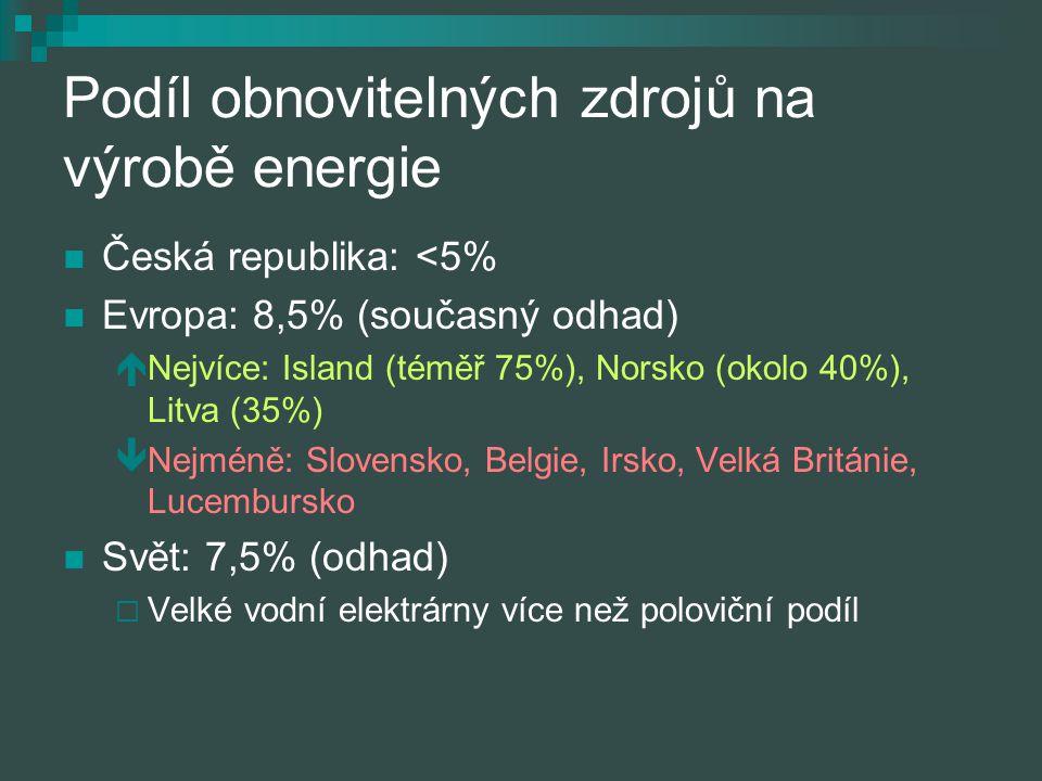 Podíl obnovitelných zdrojů na výrobě energie Česká republika: <5% Evropa: 8,5% (současný odhad)  Nejvíce: Island (téměř 75%), Norsko (okolo 40%), Lit