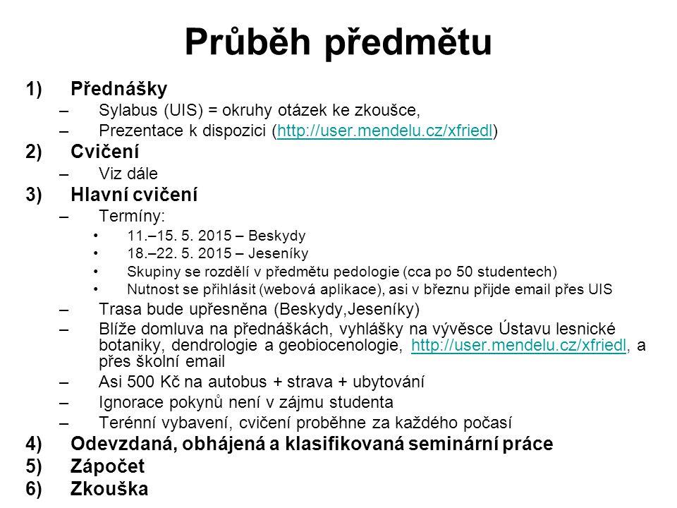 Průběh předmětu 1)Přednášky –Sylabus (UIS) = okruhy otázek ke zkoušce, –Prezentace k dispozici (http://user.mendelu.cz/xfriedl)http://user.mendelu.cz/xfriedl 2)Cvičení –Viz dále 3)Hlavní cvičení –Termíny: 11.–15.