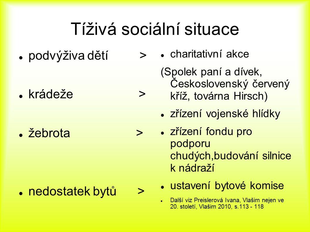 Tíživá sociální situace podvýživa dětí > krádeže > žebrota > nedostatek bytů > charitativní akce (Spolek paní a dívek, Československý červený kříž, to