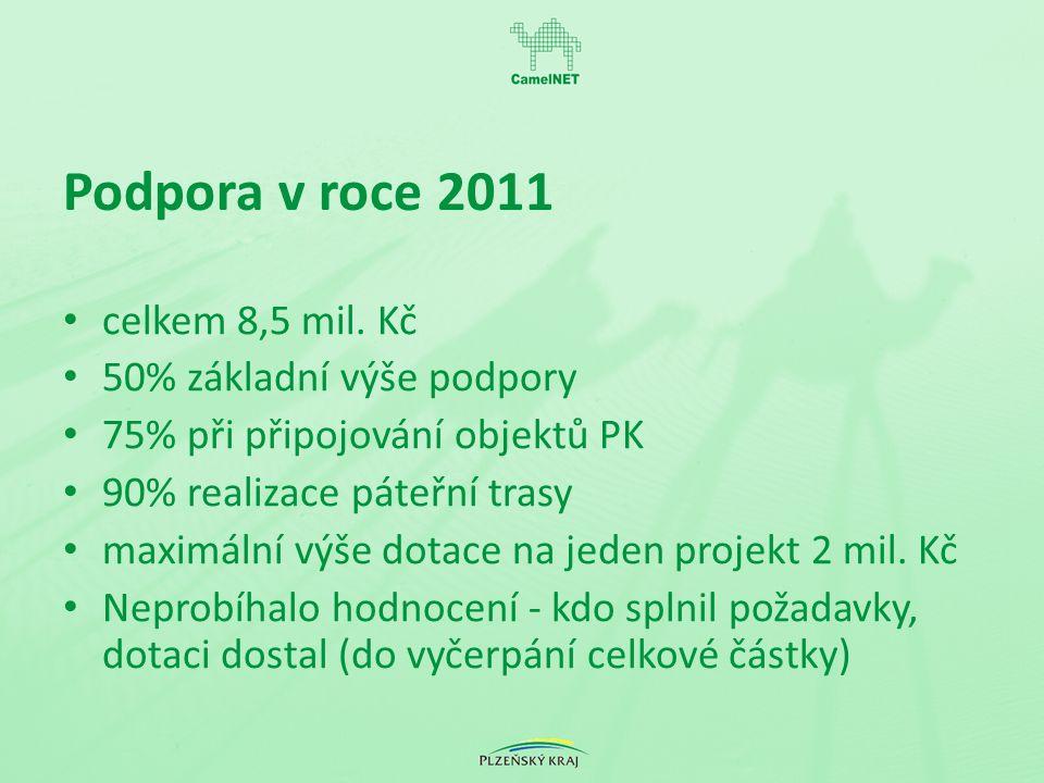 Podpora v roce 2011 celkem 8,5 mil.