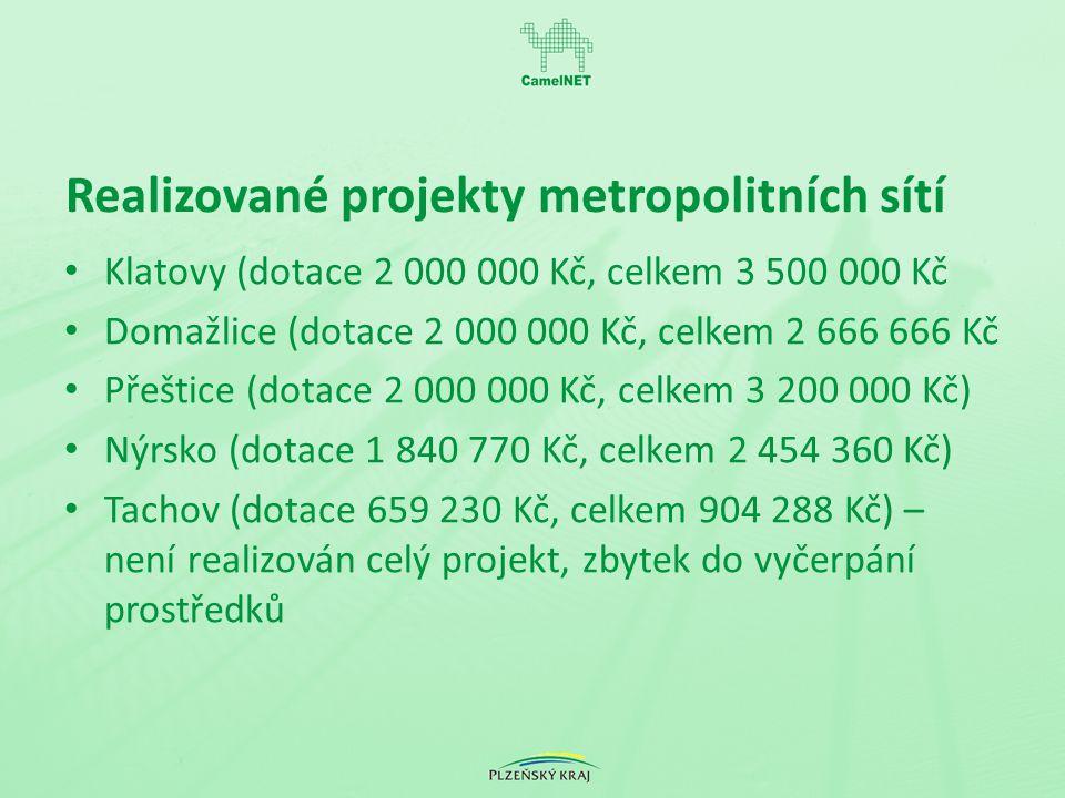 Realizované projekty metropolitních sítí Klatovy (dotace 2 000 000 Kč, celkem 3 500 000 Kč Domažlice (dotace 2 000 000 Kč, celkem 2 666 666 Kč Přeštice (dotace 2 000 000 Kč, celkem 3 200 000 Kč) Nýrsko (dotace 1 840 770 Kč, celkem 2 454 360 Kč) Tachov (dotace 659 230 Kč, celkem 904 288 Kč) – není realizován celý projekt, zbytek do vyčerpání prostředků