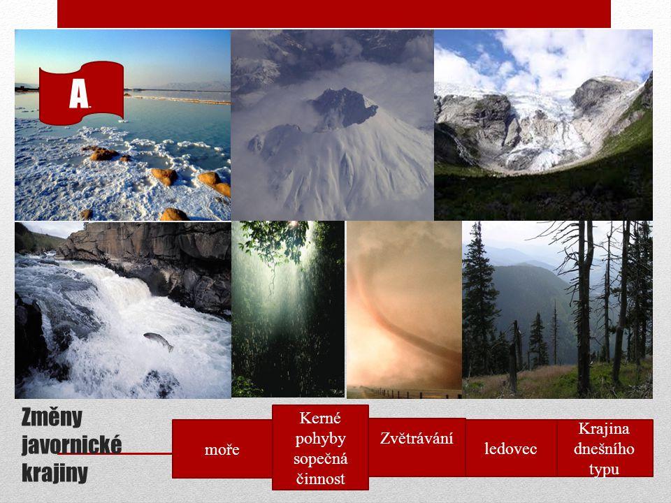 Změny javornické krajiny moře Kerné pohyby sopečná činnost Zvětrávání ledovec Krajina dnešního typu A.A.