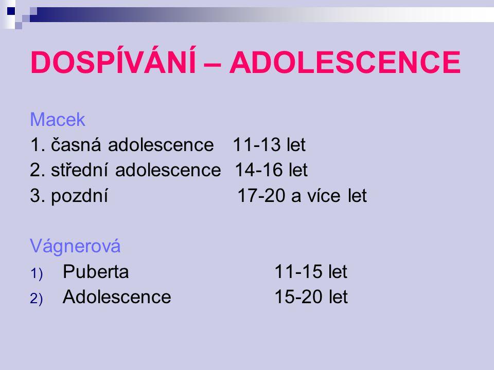 DOSPÍVÁNÍ – ADOLESCENCE Macek 1. časná adolescence 11-13 let 2. střední adolescence 14-16 let 3. pozdní 17-20 a více let Vágnerová 1) Puberta 11-15 le