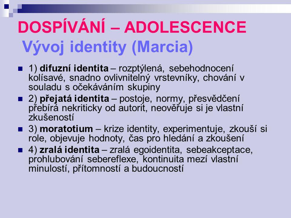 DOSPÍVÁNÍ – ADOLESCENCE Vývoj identity (Marcia) 1) difuzní identita – rozptýlená, sebehodnocení kolísavé, snadno ovlivnitelný vrstevníky, chování v so