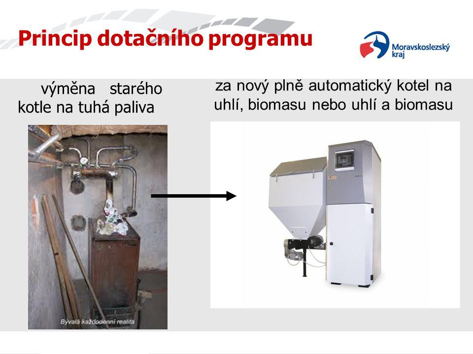 výměna starého kotle na tuhá paliva za nový plně automatický kotel na uhlí, biomasu nebo uhlí a biomasu Princip dotačního programu