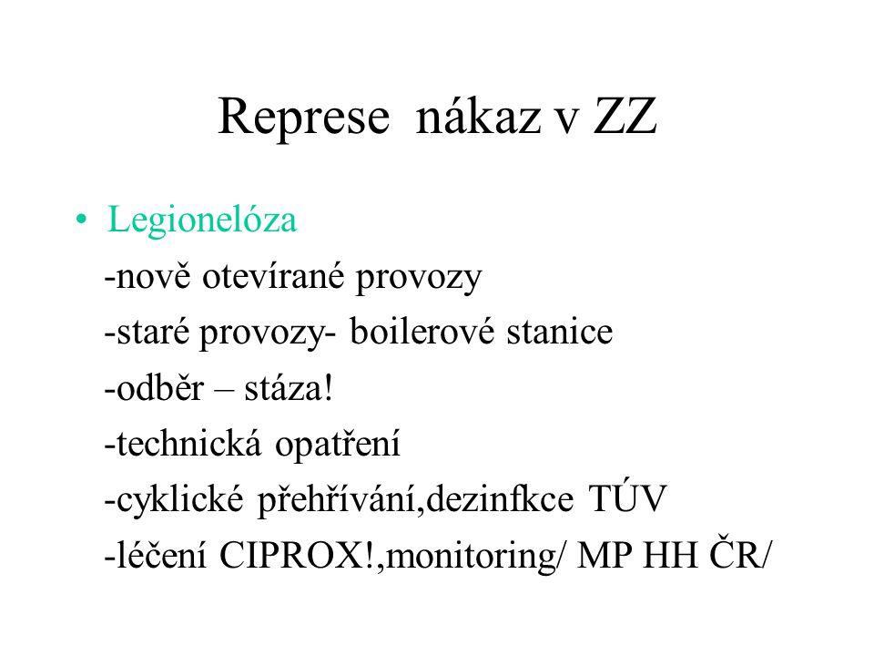 Represe nákaz v ZZ Legionelóza -nově otevírané provozy -staré provozy- boilerové stanice -odběr – stáza! -technická opatření -cyklické přehřívání,dezi