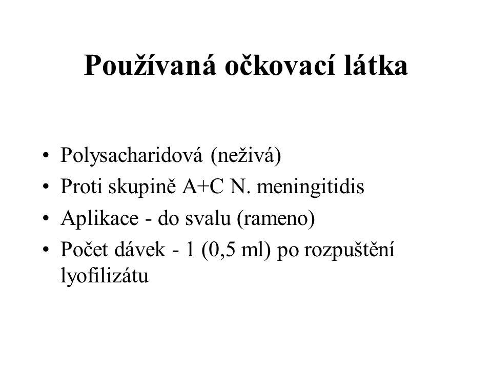 Používaná očkovací látka Polysacharidová (neživá) Proti skupině A+C N. meningitidis Aplikace - do svalu (rameno) Počet dávek - 1 (0,5 ml) po rozpuštěn