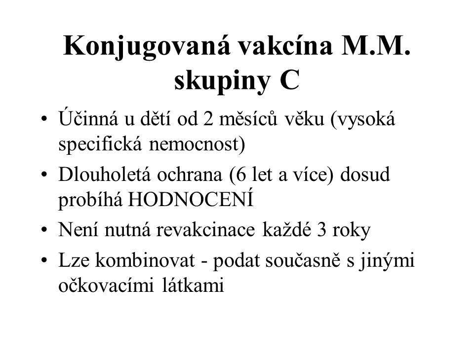 Konjugovaná vakcína M.M.