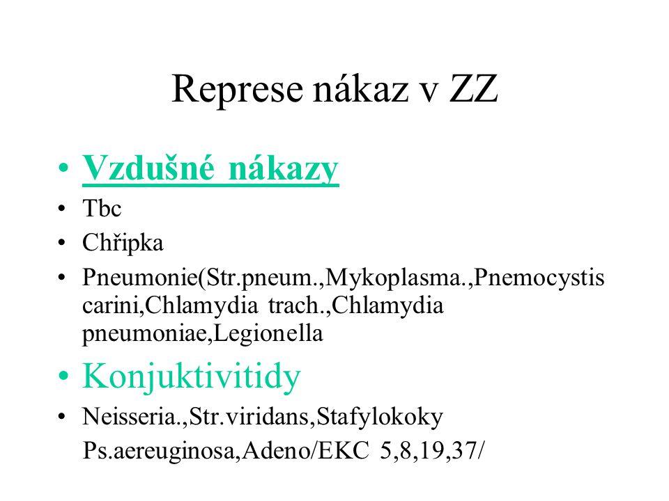 Represe nákaz v ZZ Vzdušné nákazy Tbc Chřipka Pneumonie(Str.pneum.,Mykoplasma.,Pnemocystis carini,Chlamydia trach.,Chlamydia pneumoniae,Legionella Kon