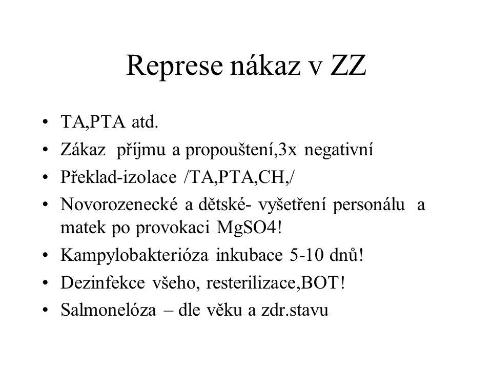 Represe nákaz v ZZ TA,PTA atd. Zákaz příjmu a propouštení,3x negativní Překlad-izolace /TA,PTA,CH,/ Novorozenecké a dětské- vyšetření personálu a mate
