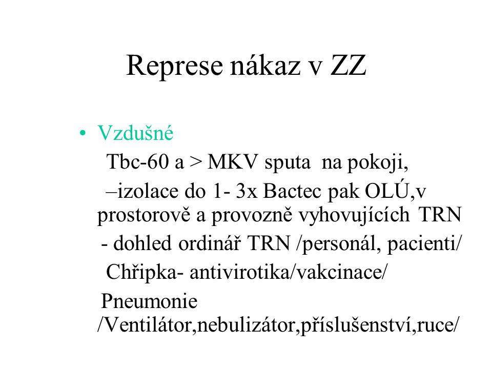 Represe nákaz v ZZ Vzdušné Tbc-60 a > MKV sputa na pokoji, –izolace do 1- 3x Bactec pak OLÚ,v prostorově a provozně vyhovujících TRN - dohled ordinář TRN /personál, pacienti/ Chřipka- antivirotika/vakcinace/ Pneumonie /Ventilátor,nebulizátor,příslušenství,ruce/