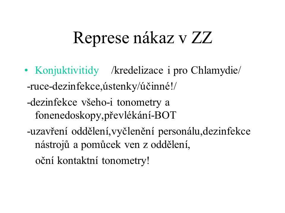 Represe nákaz v ZZ Konjuktivitidy /kredelizace i pro Chlamydie/ -ruce-dezinfekce,ústenky/účinné!/ -dezinfekce všeho-i tonometry a fonenedoskopy,převlé