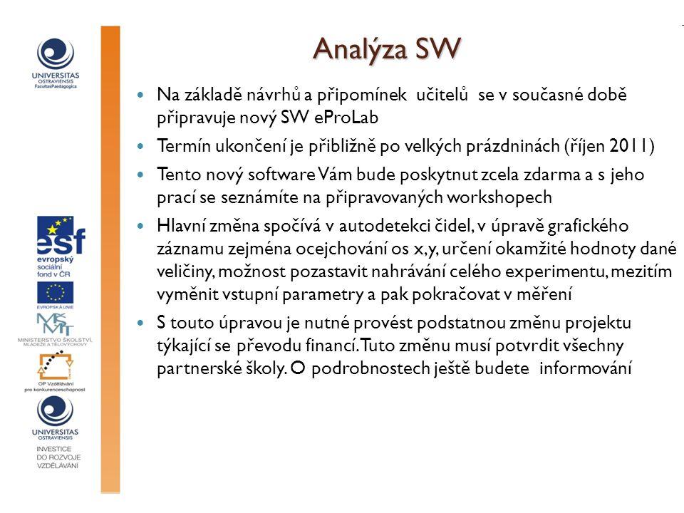 Analýza SW Na základě návrhů a připomínek učitelů se v současné době připravuje nový SW eProLab Termín ukončení je přibližně po velkých prázdninách (říjen 2011) Tento nový software Vám bude poskytnut zcela zdarma a s jeho prací se seznámíte na připravovaných workshopech Hlavní změna spočívá v autodetekci čidel, v úpravě grafického záznamu zejména ocejchování os x,y, určení okamžité hodnoty dané veličiny, možnost pozastavit nahrávání celého experimentu, mezitím vyměnit vstupní parametry a pak pokračovat v měření S touto úpravou je nutné provést podstatnou změnu projektu týkající se převodu financí.
