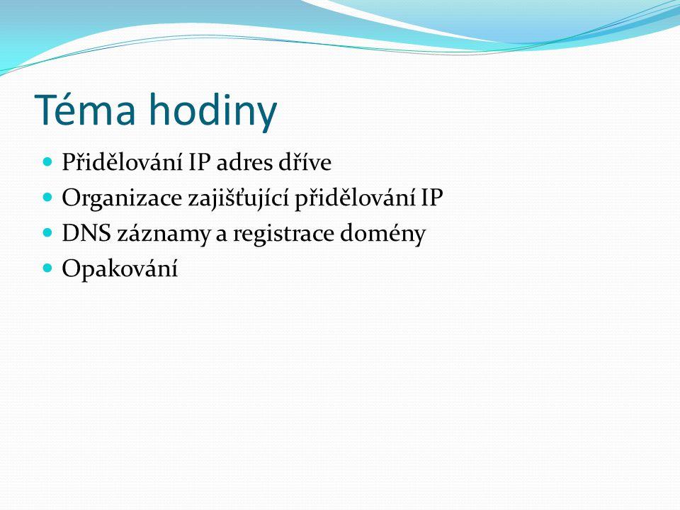 Téma hodiny Přidělování IP adres dříve Organizace zajišťující přidělování IP DNS záznamy a registrace domény Opakování