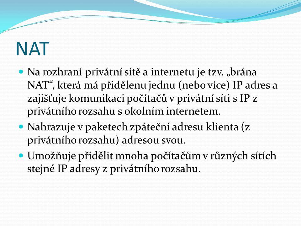 NAT Na rozhraní privátní sítě a internetu je tzv.