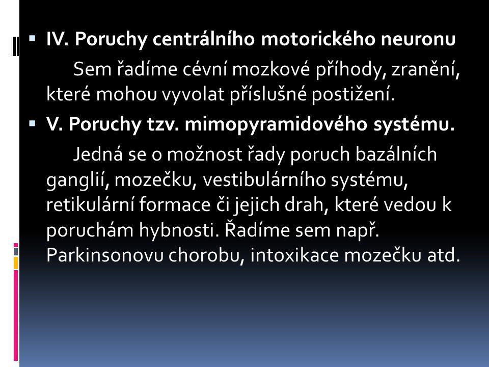  IV. Poruchy centrálního motorického neuronu Sem řadíme cévní mozkové příhody, zranění, které mohou vyvolat příslušné postižení.  V. Poruchy tzv. mi