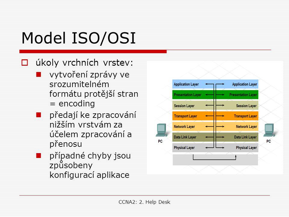CCNA2: 2. Help Desk Model ISO/OSI  úkoly vrchních vrstev: vytvoření zprávy ve srozumitelném formátu protější stran = encoding předají ke zpracování n
