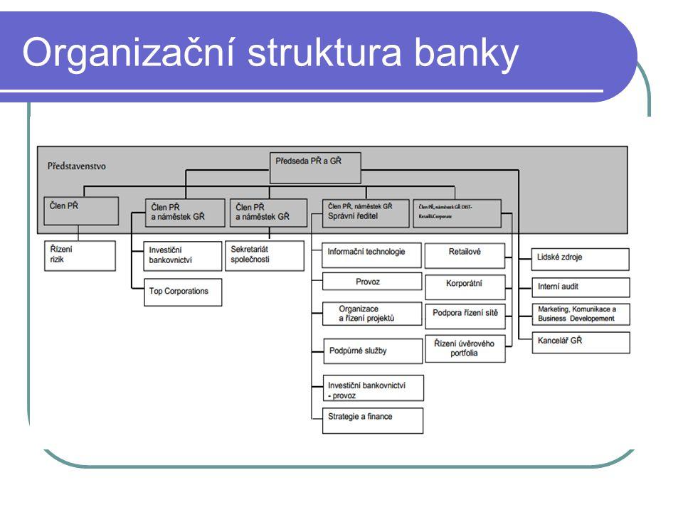 Banka hlavní činností je zprostředkování pohybu finančních prostředků mezi jednotlivými ekonomickými subjekty; řada specifických rysů avšak základní cíl.