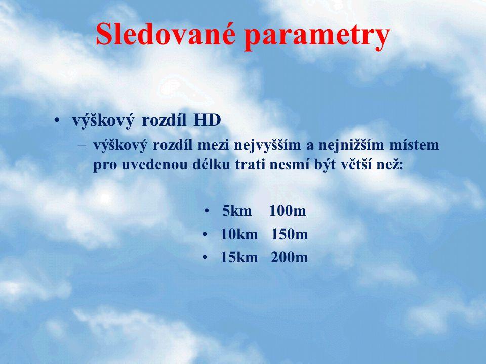 Sledované parametry výškový rozdíl HD –výškový rozdíl mezi nejvyšším a nejnižším místem pro uvedenou délku trati nesmí být větší než: 5km 100m 10km 15