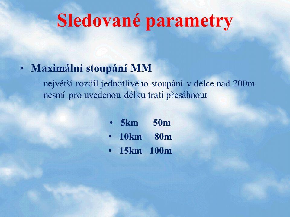 Sledované parametry Maximální stoupání MM –největší rozdíl jednotlivého stoupání v délce nad 200m nesmí pro uvedenou délku trati přesáhnout 5km 50m 10