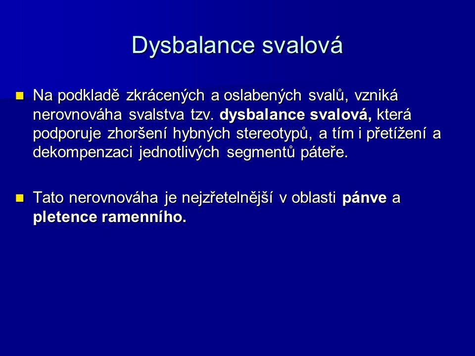 Dysbalance svalová Na podkladě zkrácených a oslabených svalů, vzniká nerovnováha svalstva tzv. dysbalance svalová, která podporuje zhoršení hybných st