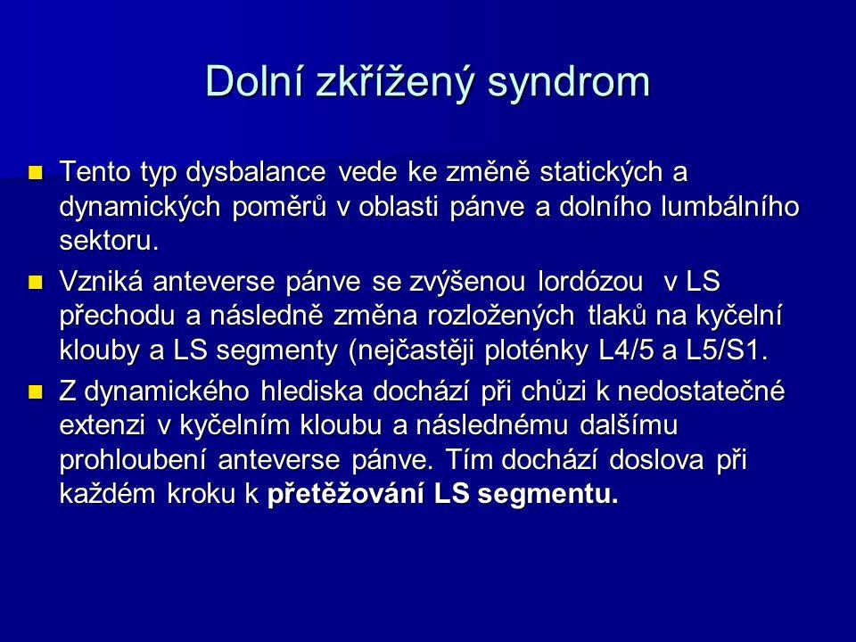 Dolní zkřížený syndrom Tento typ dysbalance vede ke změně statických a dynamických poměrů v oblasti pánve a dolního lumbálního sektoru. Tento typ dysb