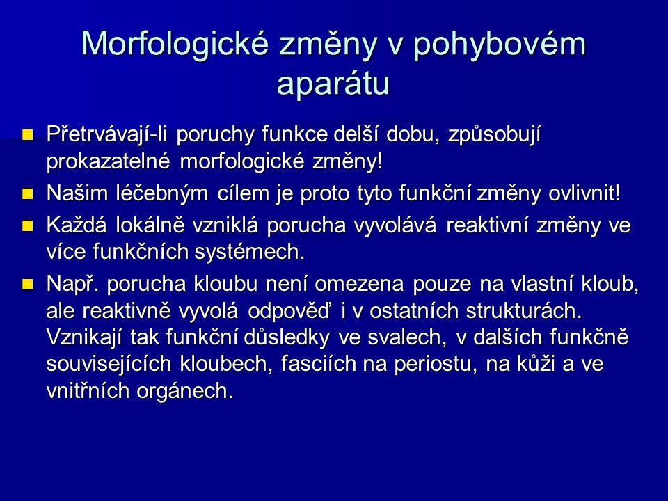 Morfologické změny v pohybovém aparátu Přetrvávají-li poruchy funkce delší dobu, způsobují prokazatelné morfologické změny! Přetrvávají-li poruchy fun