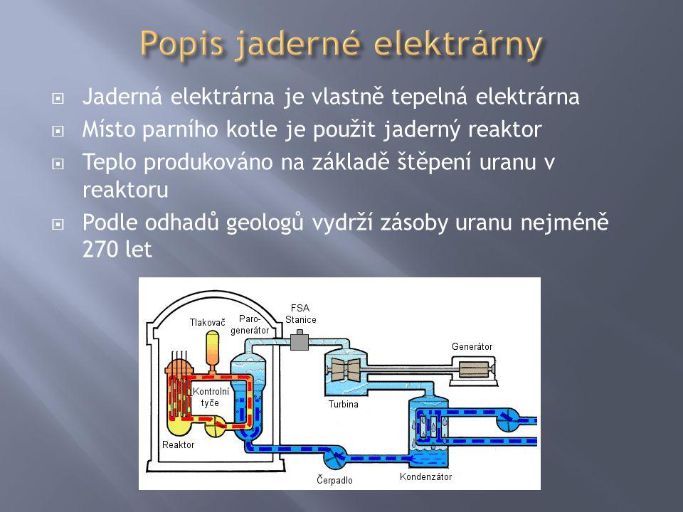  Jaderná elektrárna je vlastně tepelná elektrárna  Místo parního kotle je použit jaderný reaktor  Teplo produkováno na základě štěpení uranu v reak