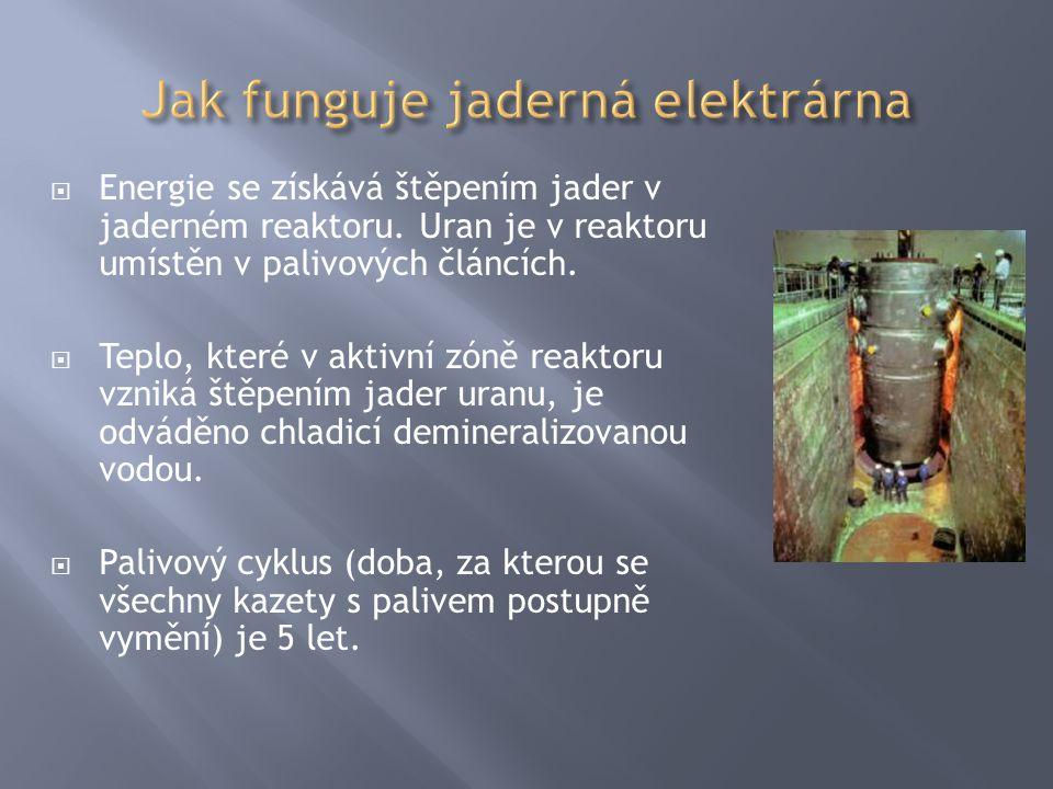  Energie se získává štěpením jader v jaderném reaktoru. Uran je v reaktoru umístěn v palivových článcích.  Teplo, které v aktivní zóně reaktoru vzni