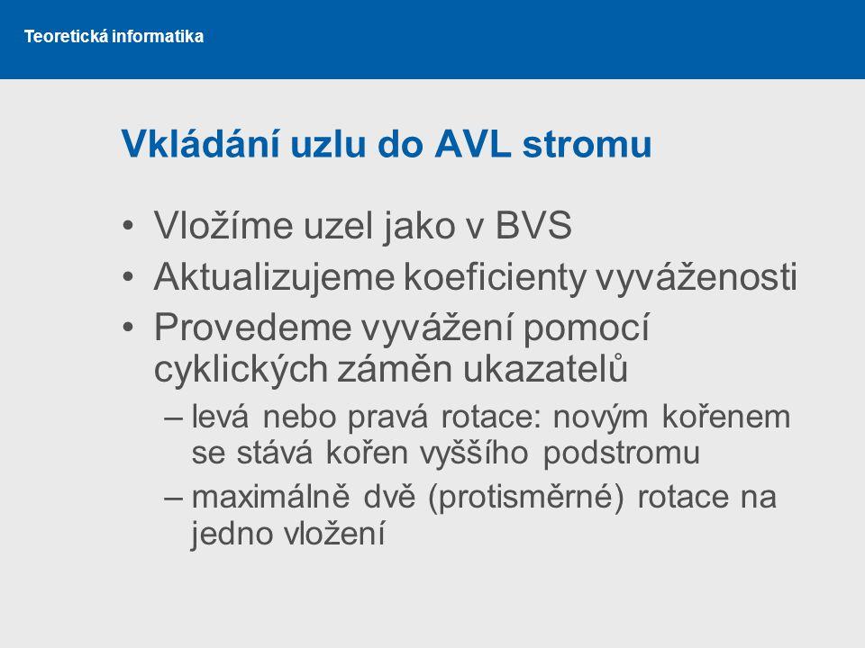 Teoretická informatika Vkládání uzlu do AVL stromu Vložíme uzel jako v BVS Aktualizujeme koeficienty vyváženosti Provedeme vyvážení pomocí cyklických