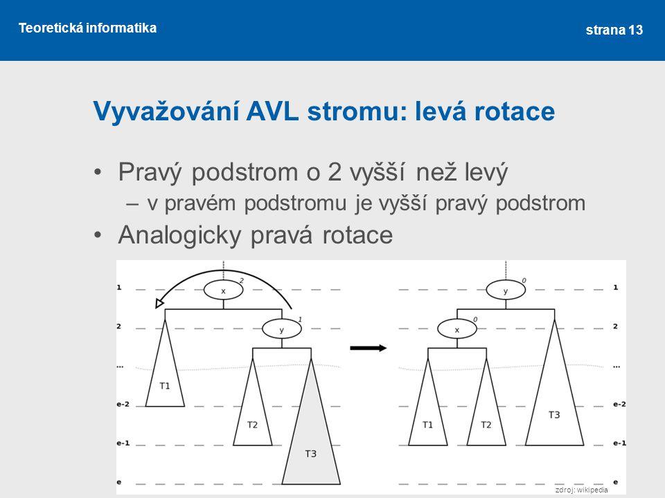 Teoretická informatika Vyvažování AVL stromu: levá rotace Pravý podstrom o 2 vyšší než levý –v pravém podstromu je vyšší pravý podstrom Analogicky pravá rotace strana 13 zdroj: wikipedia