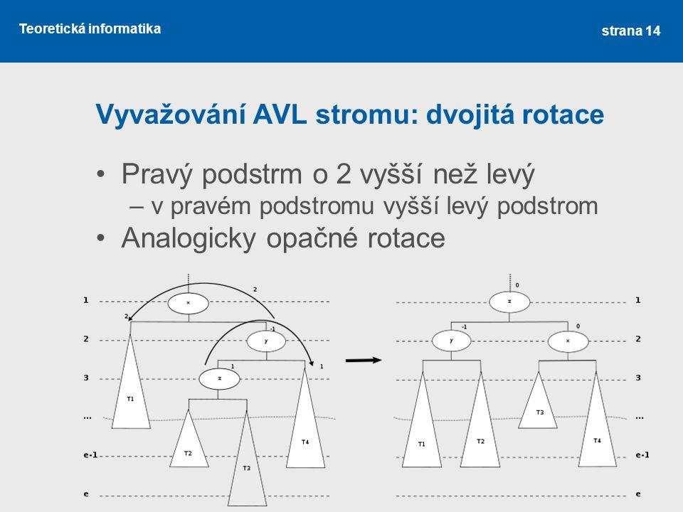 Teoretická informatika Vyvažování AVL stromu: dvojitá rotace Pravý podstrm o 2 vyšší než levý –v pravém podstromu vyšší levý podstrom Analogicky opačné rotace strana 14