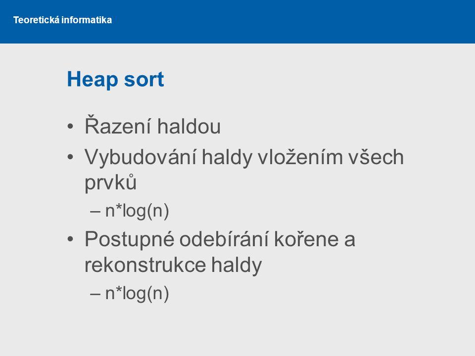 Teoretická informatika Heap sort Řazení haldou Vybudování haldy vložením všech prvků –n*log(n) Postupné odebírání kořene a rekonstrukce haldy –n*log(n