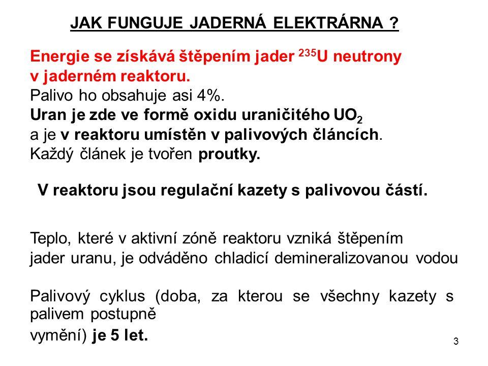 3 JAK FUNGUJE JADERNÁ ELEKTRÁRNA ? Energie se získává štěpením jader 235 U neutrony v jaderném reaktoru. Palivo ho obsahuje asi 4%. Uran je zde ve for