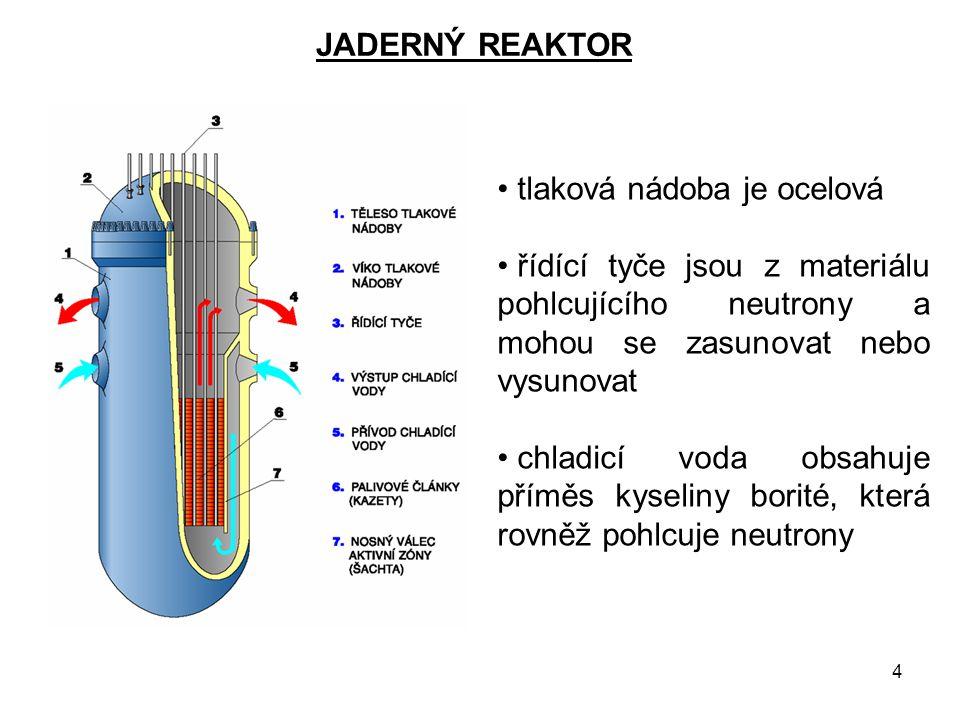 4 JADERNÝ REAKTOR tlaková nádoba je ocelová řídící tyče jsou z materiálu pohlcujícího neutrony a mohou se zasunovat nebo vysunovat chladicí voda obsah