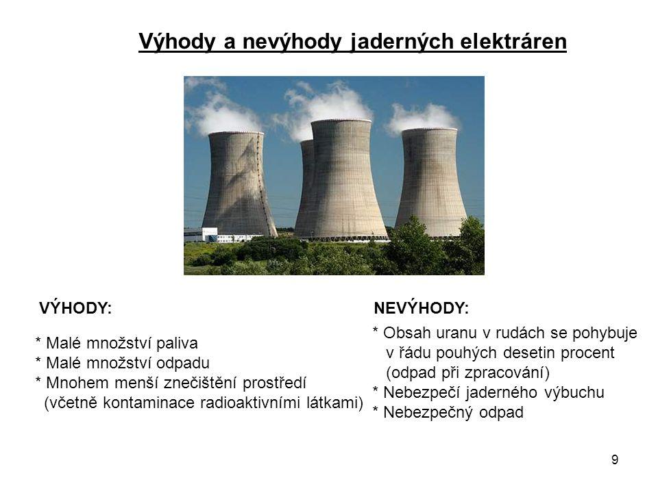 9 Výhody a nevýhody jaderných elektráren VÝHODY: NEVÝHODY: * Malé množství paliva * Malé množství odpadu * Mnohem menší znečištění prostředí (včetně k