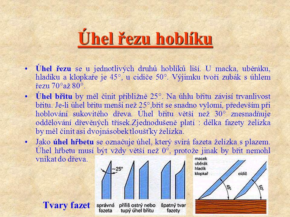 Úhel řezu hoblíku Úhel řezu se u jednotlivých druhů hoblíků liší.