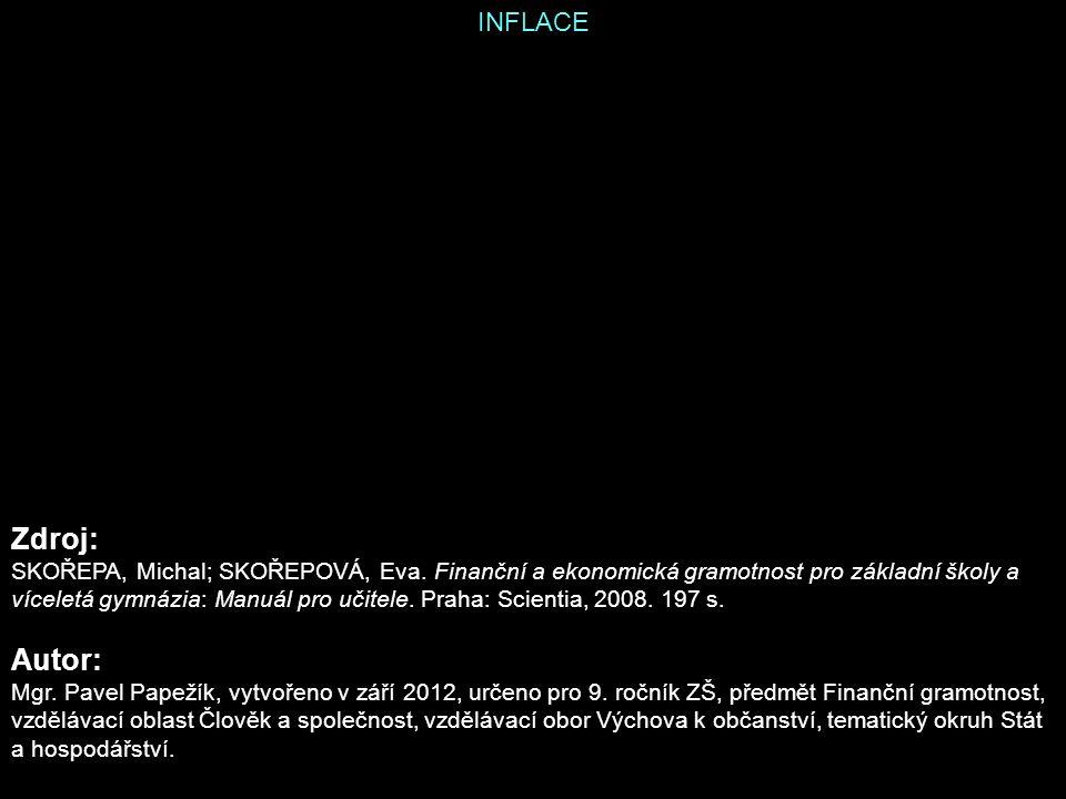 INFLACE Zdroj: SKOŘEPA, Michal; SKOŘEPOVÁ, Eva. Finanční a ekonomická gramotnost pro základní školy a víceletá gymnázia: Manuál pro učitele. Praha: Sc