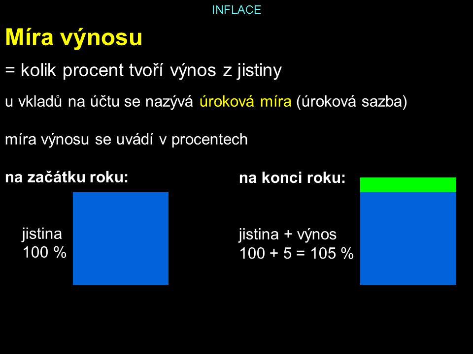 INFLACE Míra výnosu = kolik procent tvoří výnos z jistiny u vkladů na účtu se nazývá úroková míra (úroková sazba) míra výnosu se uvádí v procentech na