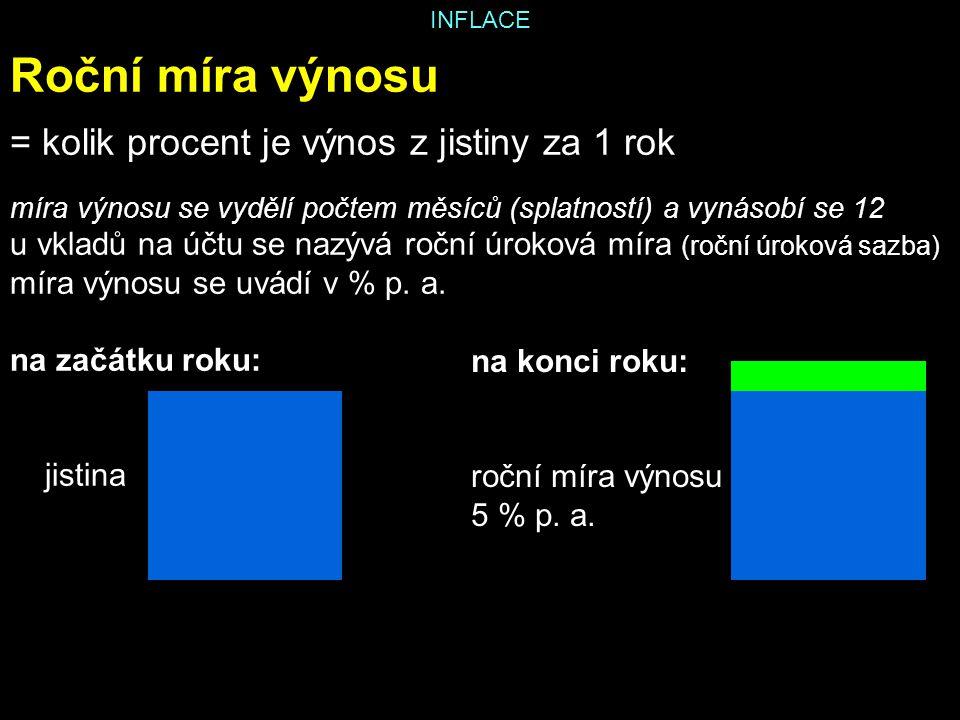 INFLACE Roční míra výnosu = kolik procent je výnos z jistiny za 1 rok míra výnosu se vydělí počtem měsíců (splatností) a vynásobí se 12 u vkladů na úč