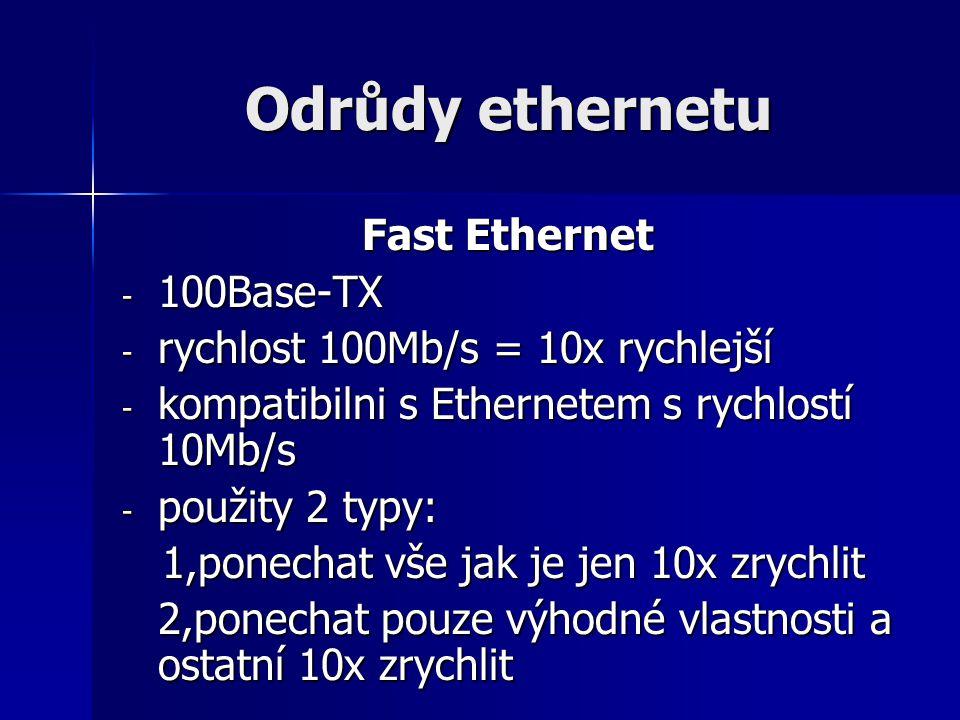 Odrůdy ethernetu Fast Ethernet - 100Base-TX - rychlost 100Mb/s = 10x rychlejší - kompatibilni s Ethernetem s rychlostí 10Mb/s - použity 2 typy: 1,pone