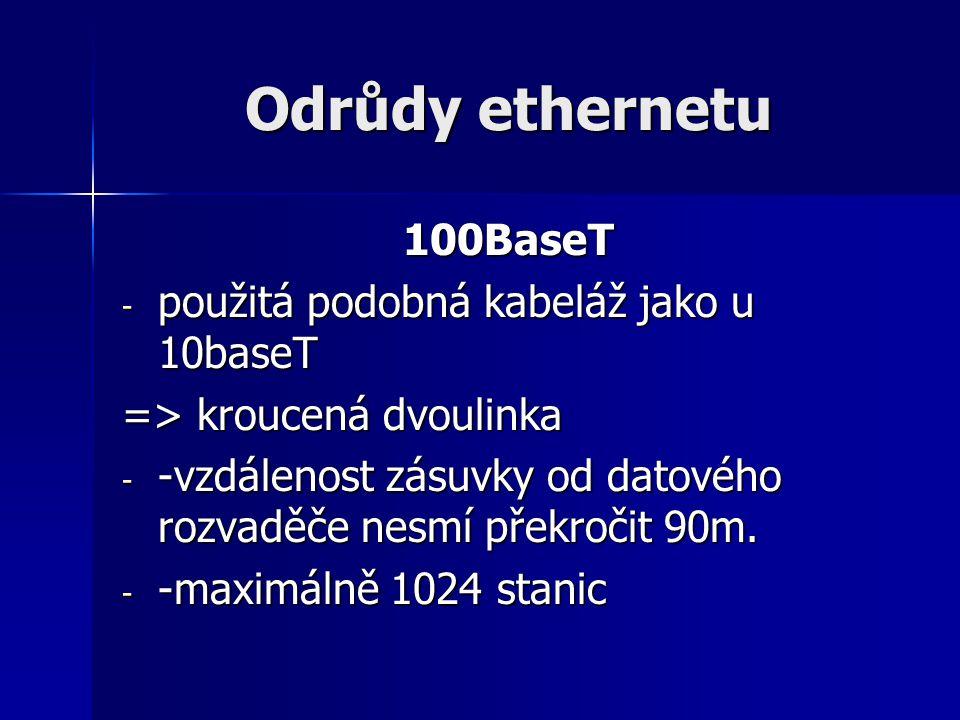 Odrůdy ethernetu 100BaseT - použitá podobná kabeláž jako u 10baseT => kroucená dvoulinka - -vzdálenost zásuvky od datového rozvaděče nesmí překročit 9