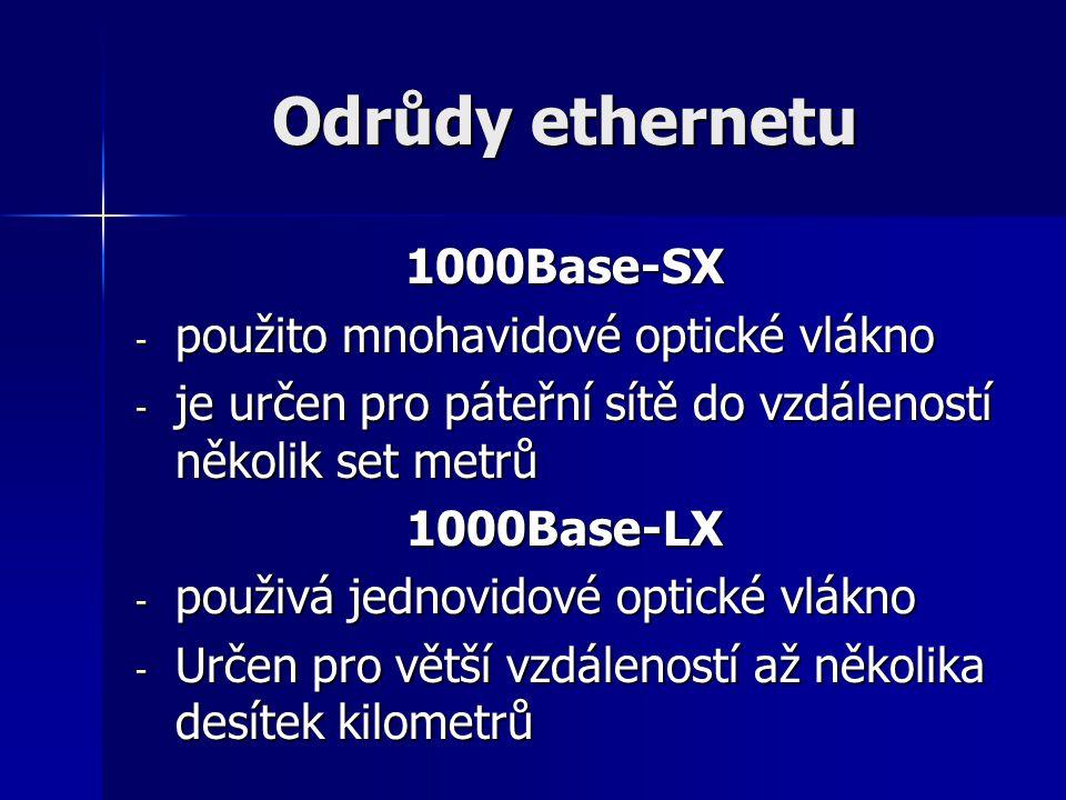 Odrůdy ethernetu 1000Base-SX - použito mnohavidové optické vlákno - je určen pro páteřní sítě do vzdáleností několik set metrů 1000Base-LX - použivá j