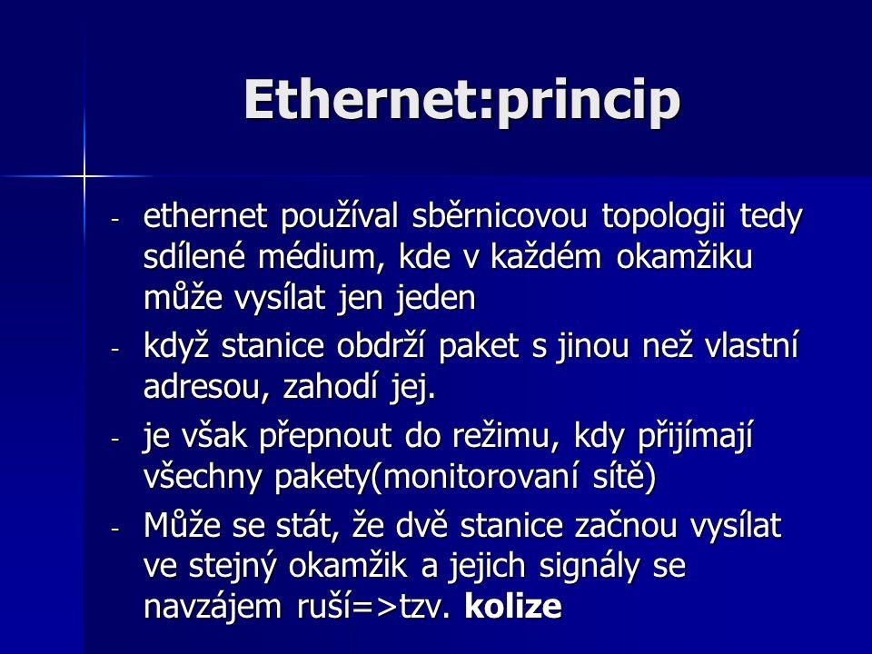 Ethernet:princip - ethernet používal sběrnicovou topologii tedy sdílené médium, kde v každém okamžiku může vysílat jen jeden - když stanice obdrží pak