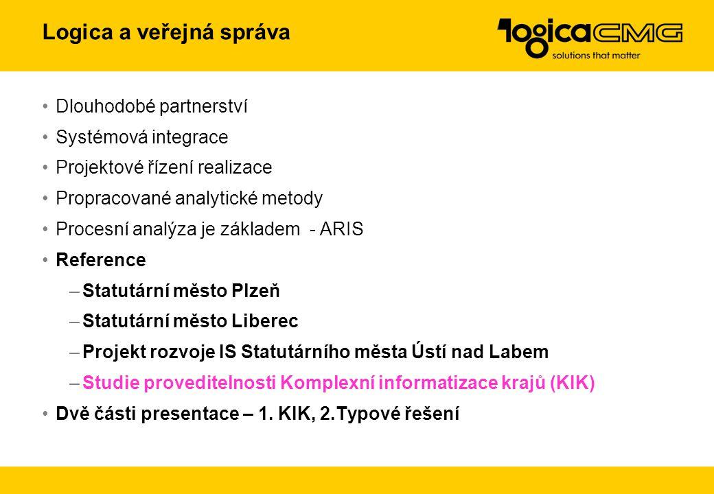 Komplexní informatizace veřejné správy road show 15.4.2003 Josef Beneš Senior business consultant