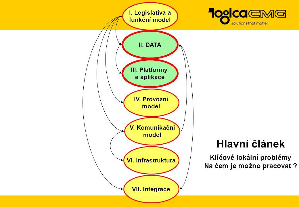 LogicaCMG – Vaše společnost dnes.. Přední světový dodavatel a provozovatel IT řešení, konzultační firma a systémový integrátor (2 největší v Evropě) 2