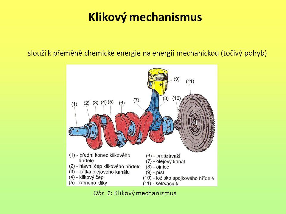 Pohyblivé části motoru – klikový mechanismus písty – materiál = slitina hliníku a křemíku pístní kroužky – materiál = zušlechtěná litina, tvárná litina, vysoce legovaná ocel, první těsnící kroužek bývá většinou tvrdě chromován pístní čep – materiál = cementační nebo nitridační ocel ojnice – materiál = legovaná ocel, tvárná nebo temperovaná litina, spékané kovy klikový hřídel – materiál = uhlíková ocel, legovaná ocel, tvárná litina vačkový hřídel – materiál = uhlíková ocel, legovaná ocel, tvárná litina setrvačník – materiál = litina nebo ocelolitina rozvody motoru