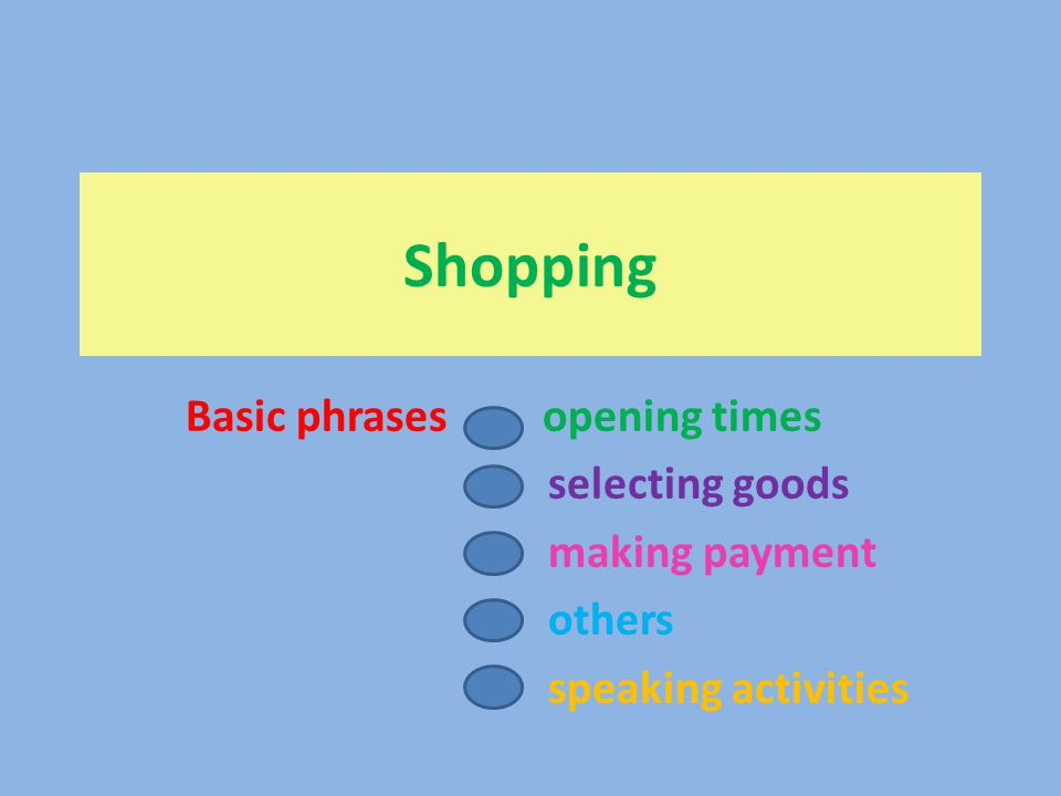 Shopping Basic phrases opening times selecting goods making payment others speaking activities